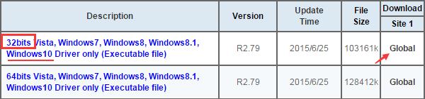 скачать драйвер для скайпа бесплатно для Windows 8 - фото 5